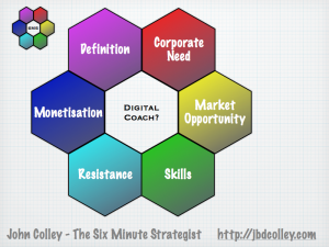 The Digital Coach Magic Hexagon