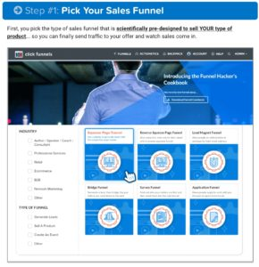 Sales Funnels - Clickfunnels Review
