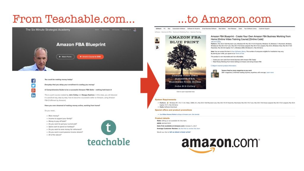 How to sell Teachable Courses on Amazon